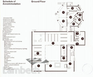 WEST NORWOOD LIBRARY, WEST NORWOOD: GROUND FLOOR PLAN