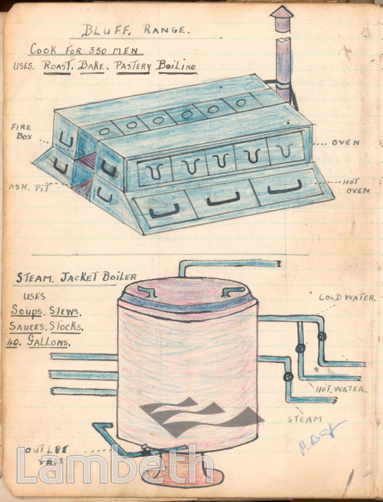 ARMY COOKERS FROM DIARY: WORLD WAR II