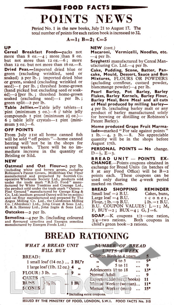 RATIONING POINTS SYSTEM: WORLD WAR II