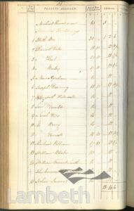 WILLIAM BLAKE, POOR RATES, ST MARY'S, LAMBETH